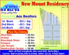 New Mount Residency Residential Farm House Plots sale @ Mount Abu